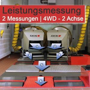 2x Leistungsmessung PKW 4WD | 2 Achse – im SKN Headquarter